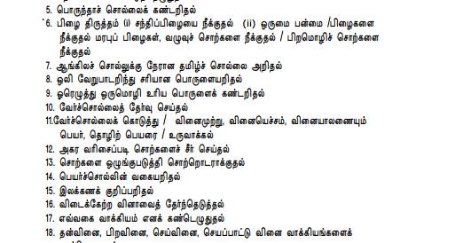 TNPSC Group 4 Exam Syllabus 2018 in Tamil, Exam Pattern