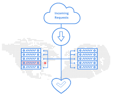 Using Google's cloud networking products: a guide to all the