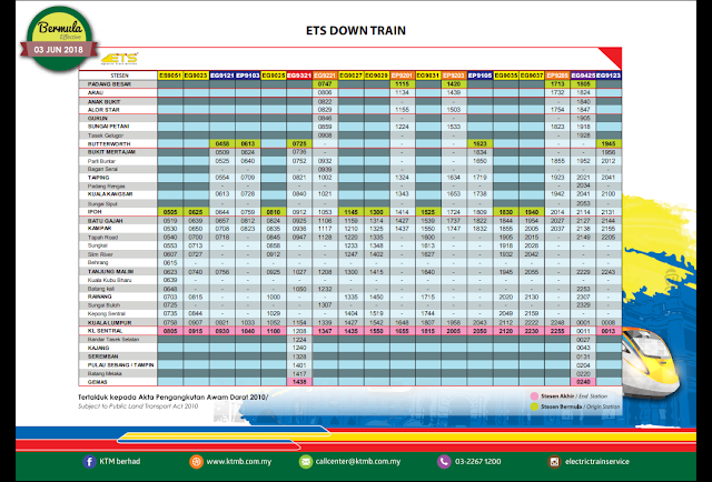 Jadual Perjalanan dan Harga Tiket ETS Butterworth - KL Sentral - Gemas