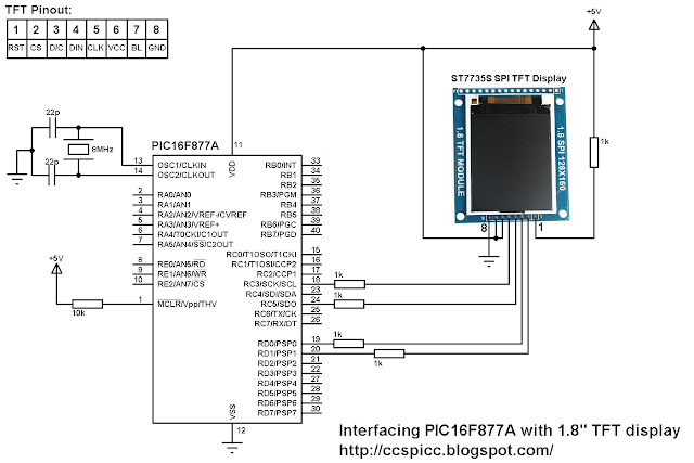Interfacing PIC16F877A with ST7735S SPI TFT display circuit