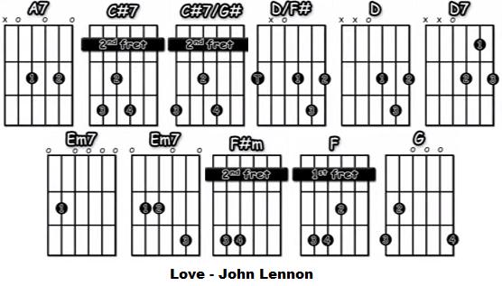 Love Acordes en guitarra acústica John Lennon