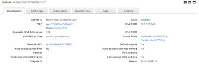 Day 1 - VPC Zero to Hero | AWS VPC | Hands-on | Certification Tips