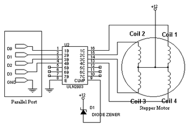 Electronic Components Crazy Fans: Driving stepper motor
