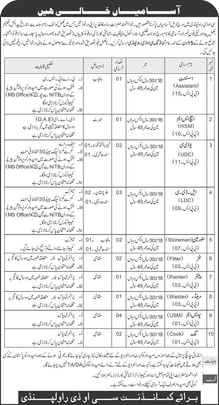 Latest Central Ordnance Depo Army jobs Posts 2020