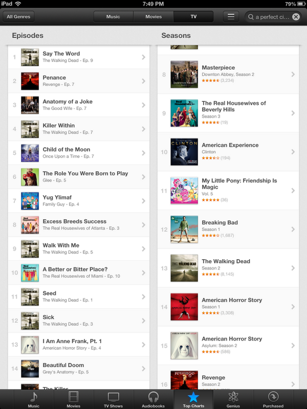 Equestria daily mlp stuff pony hitting top charts on itunes