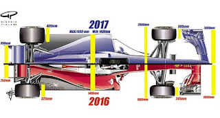 New cars of Formula 1 2016 Design F1 vs 20117 Design F1 Top