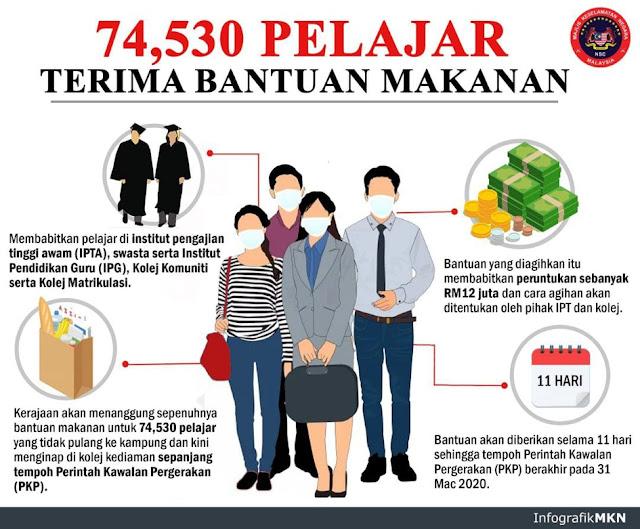 Pakej rangsangan ekonomi dan bantuan rakyat