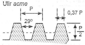 contoh soal pekerjaan dasar teknik mesin
