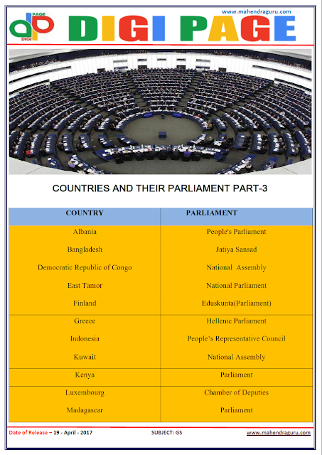 DP | COUNTRIES & PARLIAMENT  | 19 - APR - 17 | IMPORTANT FOR SBI PO