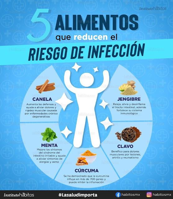 5 alimentos que reducen el riesgo de infección