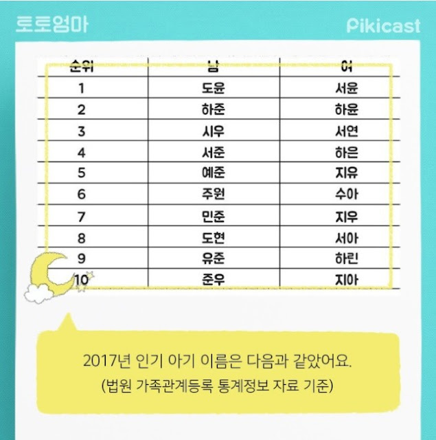 Korean Girl Names List Www Picsbud Com