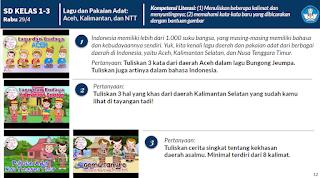 SD KELAS 1-3 Rabu 29/4 Lagu dan Pakaian Adat: Aceh, Kalimantan, dan NTT