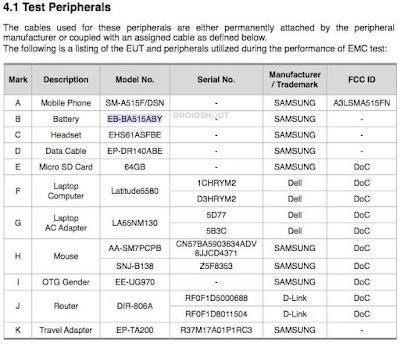 Spesifikasi-Samsung-Galaxy-A51