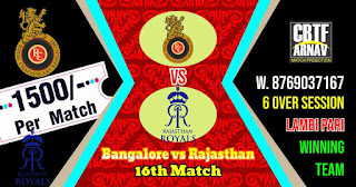 16th Match RCB vs RR IPL 2021 Today Match Prediction 100% Sure Winner