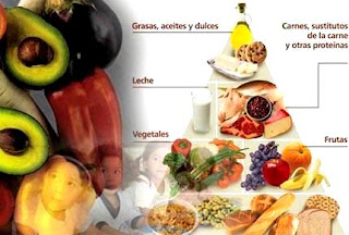 Imagen de alimentos para estar saludables a color