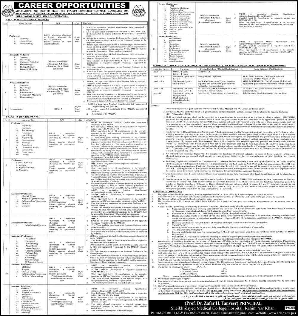97 Jobs announced in Sheikh Zayed Medical College And Hospital 17 July 2019