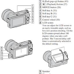 Sony Alpha NEX Cameras and E Mount Lenses