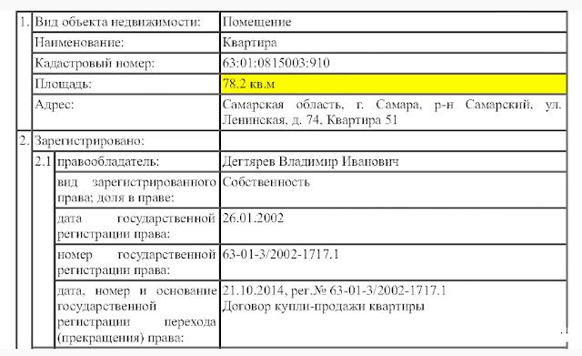 типовое жилье 78 кв. м. в самом заурядном доме – ориентировочная стоимость 5 млн руб.