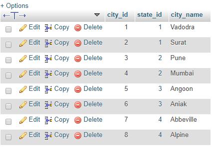 city table dumping data