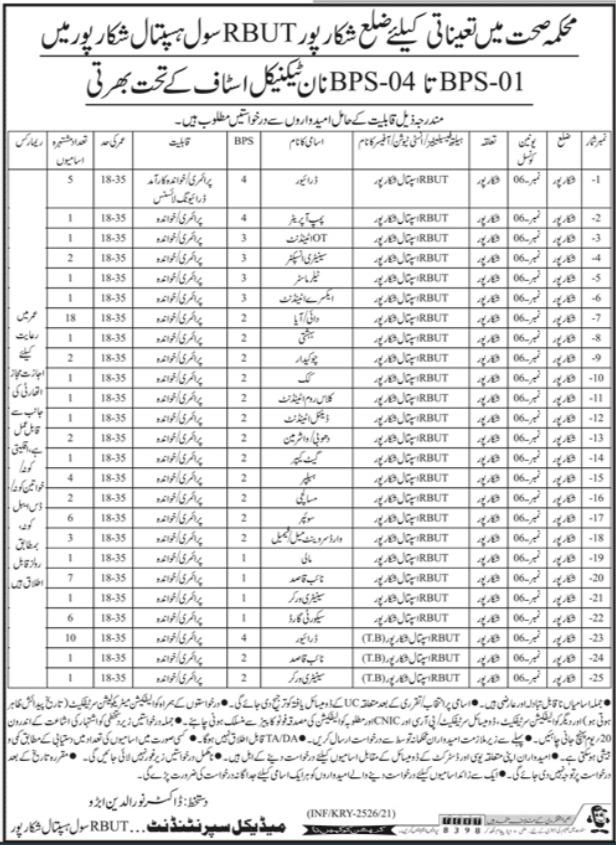 RBUT Civil Hospital Shikarpur, Government of the Sindh Jobs 2021