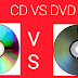 Difference Between CD and DVD ~     BZU SCIENCE