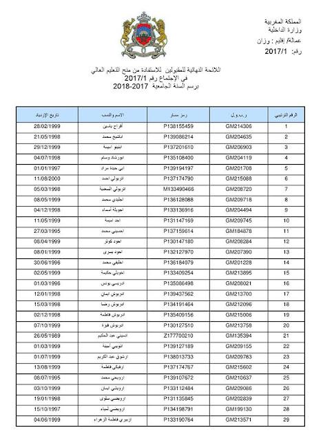 عاجل : نشر اللوائح الاضافية للمستفدين من المنحة الجامعية 2017/2018 بكل المدن