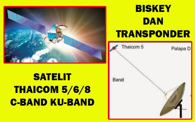 Update Bisskey Transponder Thaicom 5 78.5E C-Band dan Ku-Band Terbaru 10 Juli 2020 Liga Inggris, Berikut Lyngsat dan Cara Memasukkan Kode Bisskey Thaicom 5/6/8 di Receiver Matrix Sinema Hd,Matrix Burger S2 Hd, TANAKA T21 & T22 HD JURASSIC