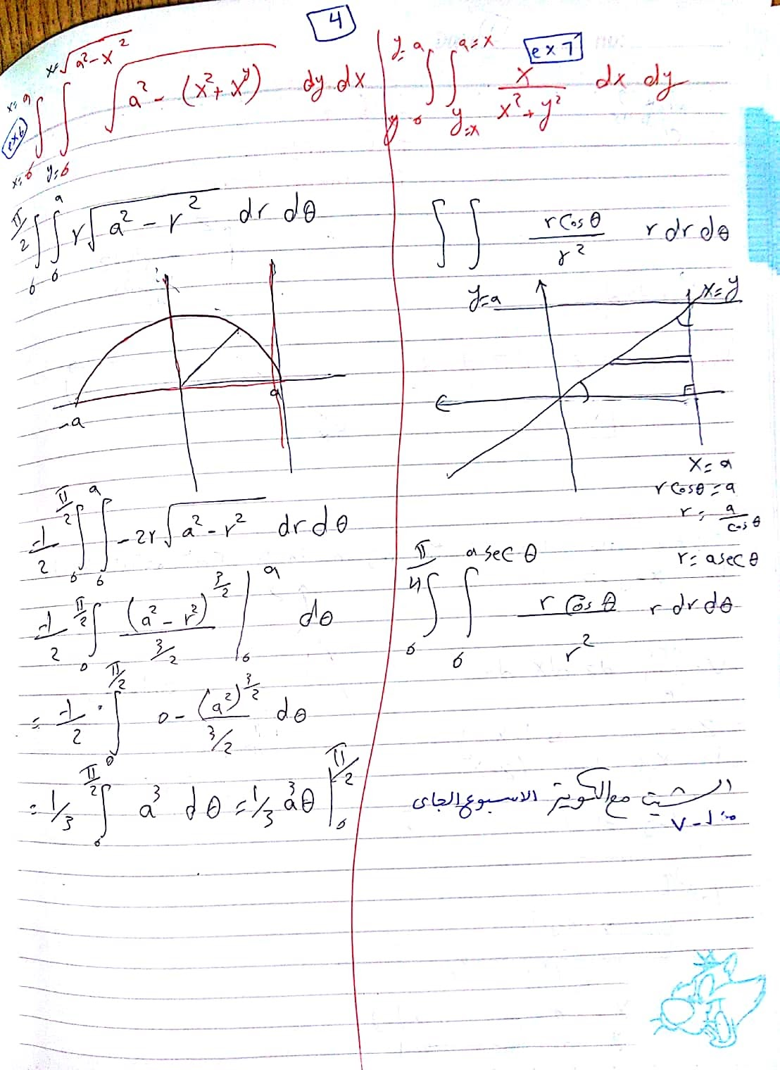 example double integral
