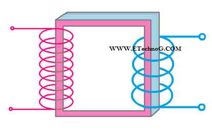 What happen when I power 230v to 12v transformer secondary side? step down transformer, transformer diagram