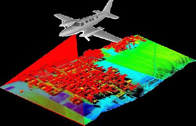 Ilustrasi Airborne LiDAR dengan pesawat fix wing