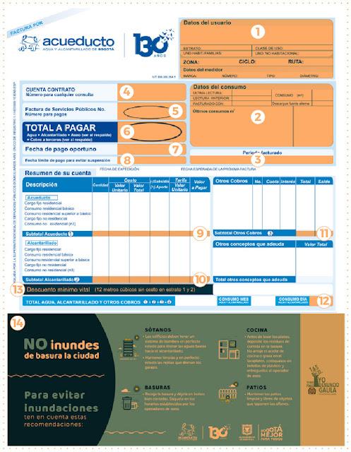 Consultar, Descargar, Imprimir Pagar Duplicado Factura del Acueducto de Bogotá por Internet en Linea PSE 2020