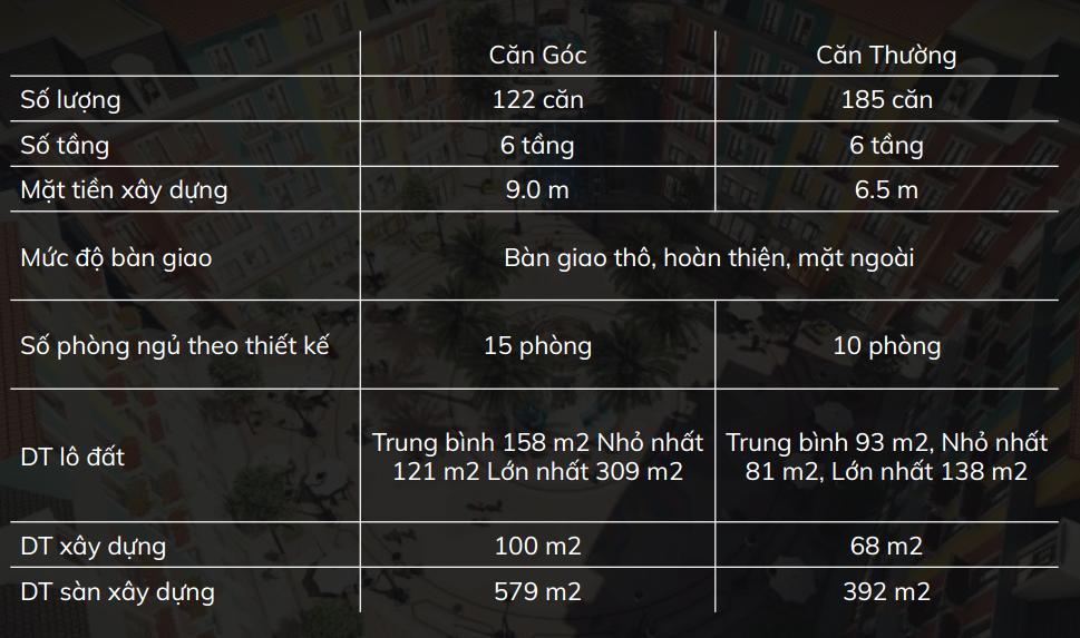 Thông số sản phẩm tại Aqua City