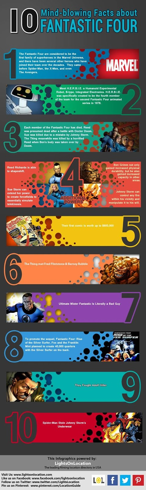 10 MIND-BLOWING FACTS ABOUT THE FANTASTIC FOUR