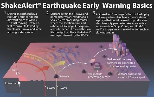 google-turns-android-mobiles-earthquake-sensor