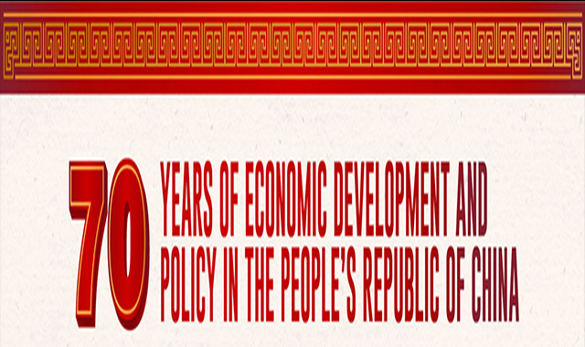 70 Year Of Economic Development And Policy In The People's Republic of China