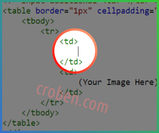 Side By Side Images In Blogger Step 3