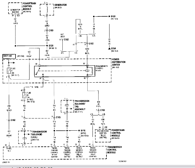 2000 jeep grand cherokee transmission wiring diagram jeep wj ecu wiring diagram jeep wj transmission wiring