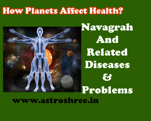all about Navagrah and Related Diseases As per Astrology, medical astrologer