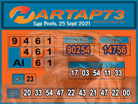 hartap73 SGP Sabtu 25 September 2021