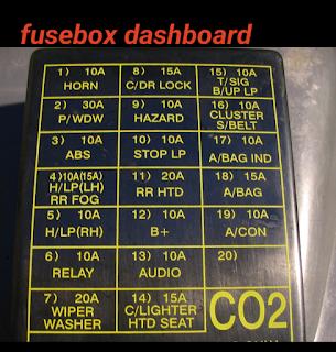 fusebox  HYUNDAI ATOZ  fusebox HYUNDAI ATOZ  fuse box  HYUNDAI ATOZ  letak sekring mobil HYUNDAI ATOZ  letak box sekring HYUNDAI ATOZ  letak box sekring  HYUNDAI ATOZ  letak box sekring HYUNDAI ATOZ  sekring HYUNDAI ATOZ  diagram fusebox HYUNDAI ATOZ  diagram sekring HYUNDAI ATOZ  diagram skema sekring  HYUNDAI ATOZ  skema sekring  HYUNDAI ATOZ  tempat box sekring  HYUNDAI ATOZ  diagram fusebox HYUNDAI ATOZ