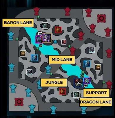 map League of Legends Wild Rift