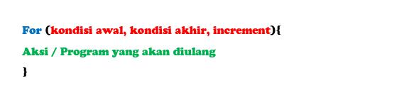 Gambar penulisan dasar perulangan for dengan javascript