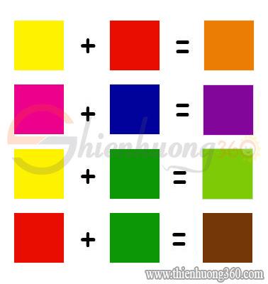 Cách pha màu sắc để vẽ tranh