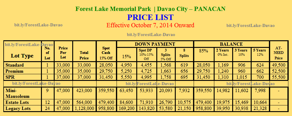Current Price List Forest Lake Memorial Park