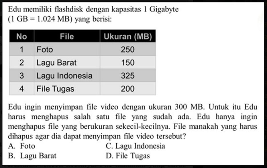 Akm dan implikasinya dalam pembelajaran (pdf). Contoh Soal Akm Dan Jenis Jenis Soal Akm Dalam Tes Ubkd Didno76 Com