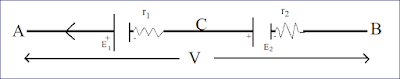 सैलो का  श्रेणी क्रम संयोजन