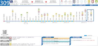 台中客運、統聯客運、巨業交通309路 高美濕地→臺鐵臺中站→高美濕地