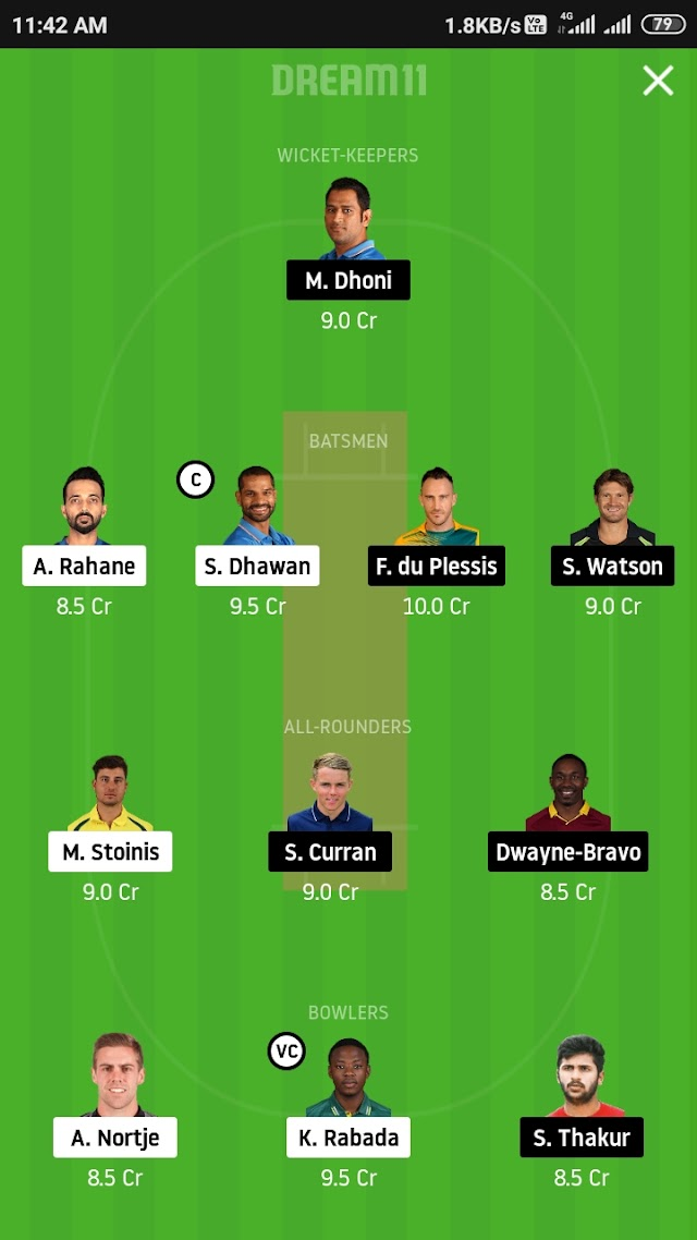 CSK VS DC, match 34 fantasy 11 tips and prediction