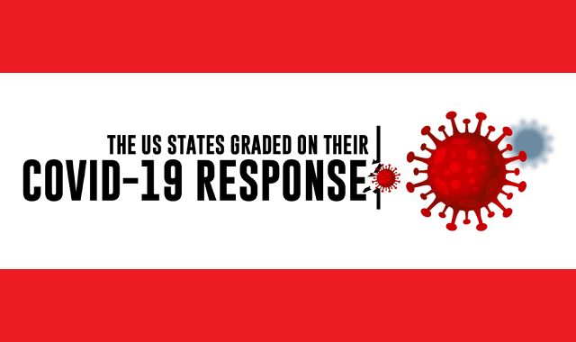 The U.S. States Graded on Their COVID-19 Response