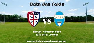 Data dan Fakta Liga Fantasia Serie A Gio 23 Cagliari vs SPAL 2013 Fantasi Manager Indonesia